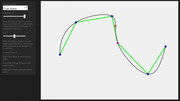 Cubic Spline Interpolation Algorithm