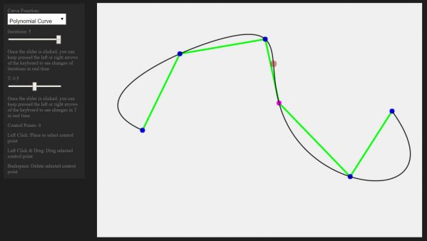 Polynomial Curve Interpolation Algorithm